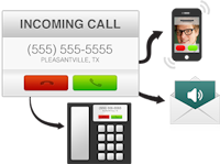 VoIP Personal Assistant